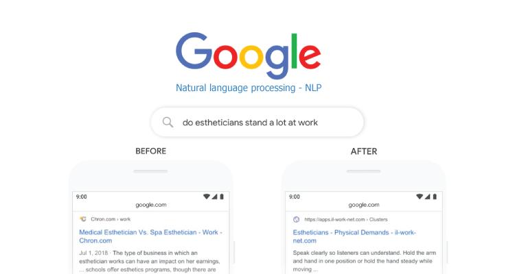 Google ประกาศใช้ Deep learning โมเดลประมวลภาษาธรรมชาติ